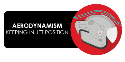 Aerodynamism keeping in jet position